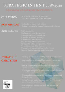 Our vision to 2022