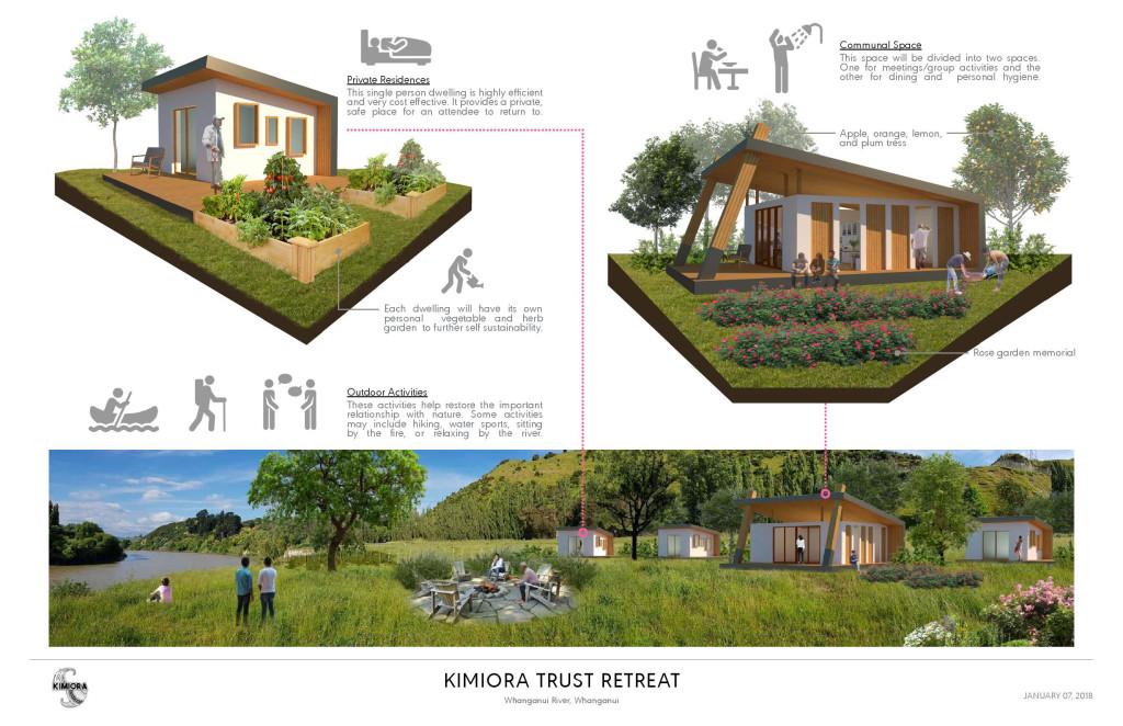 Kimiora Design